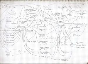 mapa_conceptual_AA